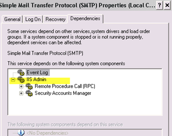DOCX2PDF-CDO-SMTP-Dependency